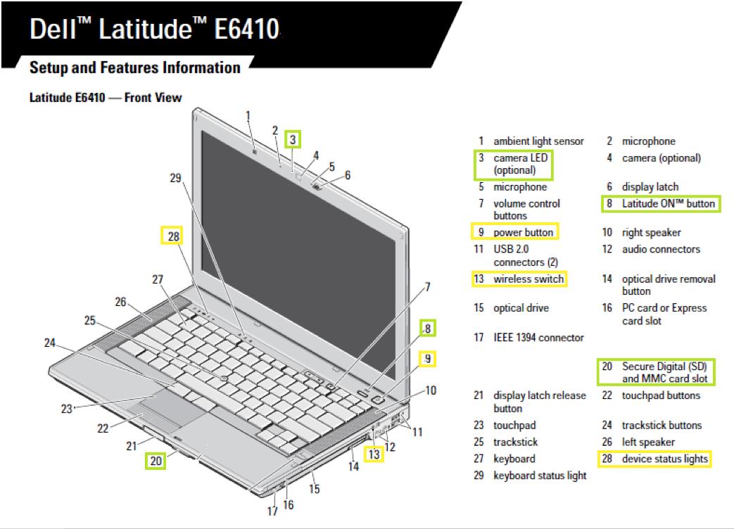 dell latitude e6410 it helpdesk rh sites cornerstonecharters org latitude e6400 manual pdf latitude e6510 manual